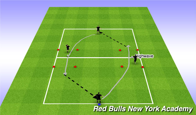 Football/Soccer Session Plan Drill (Colour): High Wave DTL