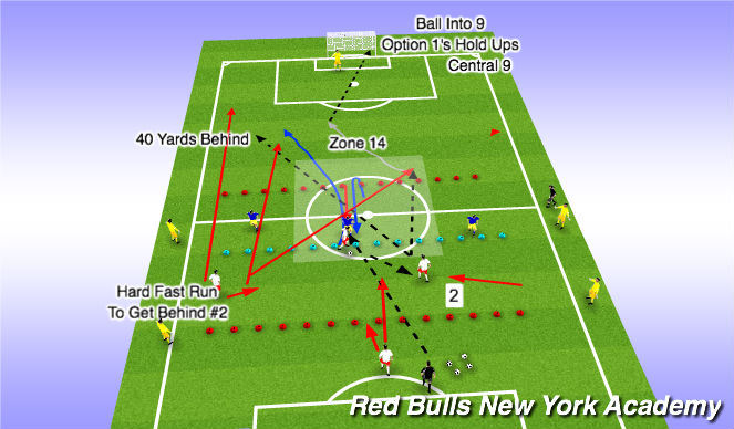 Football/Soccer Session Plan Drill (Colour): Option C 7/11 Weak