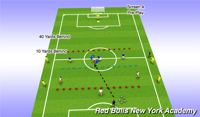 Football/Soccer Session Plan Drill (Colour): Set Up Small sided