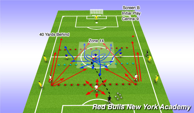 Football/Soccer Session Plan Drill (Colour): 9 Central Movement