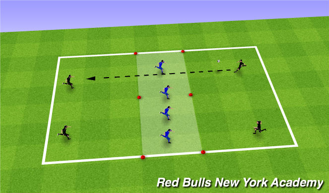 Football/Soccer Session Plan Drill (Colour): Lofted Challenge