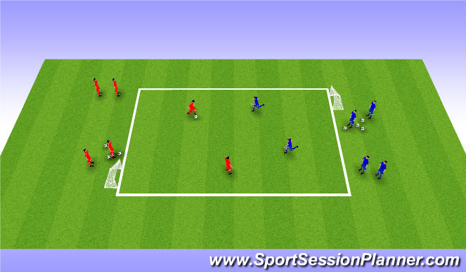Football/Soccer Session Plan Drill (Colour): 2v2 Defending Offset