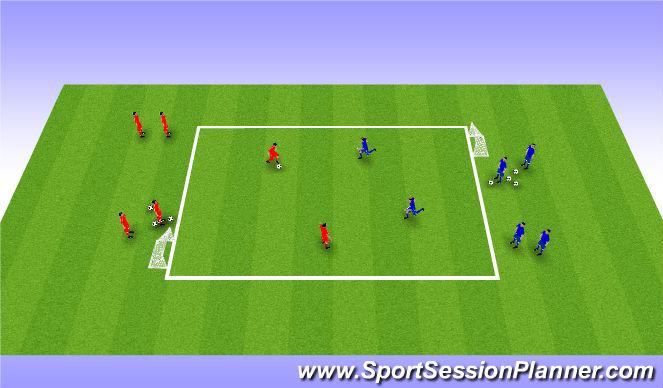 Football/Soccer Session Plan Drill (Colour): 2v2 Defending Offset