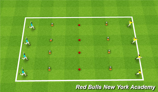 Football/Soccer Session Plan Drill (Colour): PART 1: Shooting at different distances