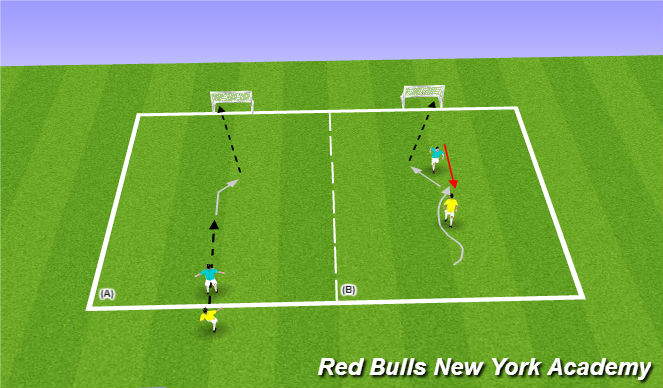 Football/Soccer Session Plan Drill (Colour): PART 2: Breakaway / 1v1