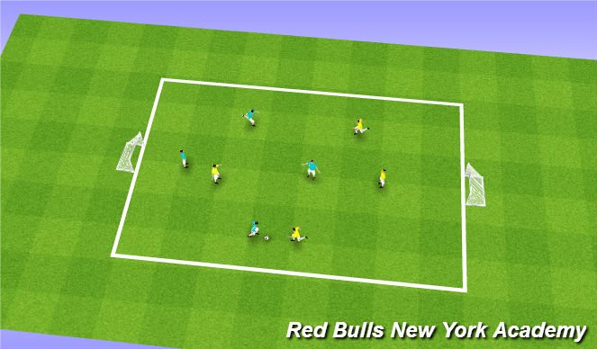 Football/Soccer Session Plan Drill (Colour): PART 2: Free Play - 4v4
