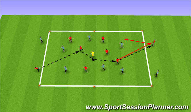 Football/Soccer Session Plan Drill (Colour): Directional with neutral