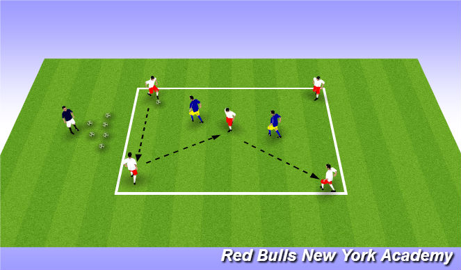Football/Soccer Session Plan Drill (Colour): Rondo (w visual cue) 5v2