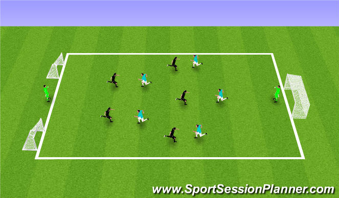 Football/Soccer Session Plan Drill (Colour): Attack v defence (press)