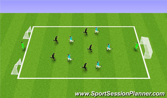 Football/Soccer Session Plan Drill (Colour): Attack v defence (press)