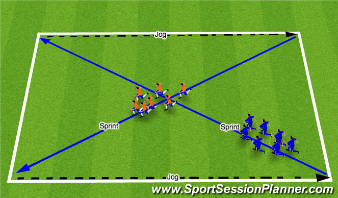 Football/Soccer Session Plan Drill (Colour): Fitness/Cool Down