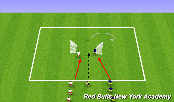 Football/Soccer Session Plan Drill (Colour): 1v1 turn to goal