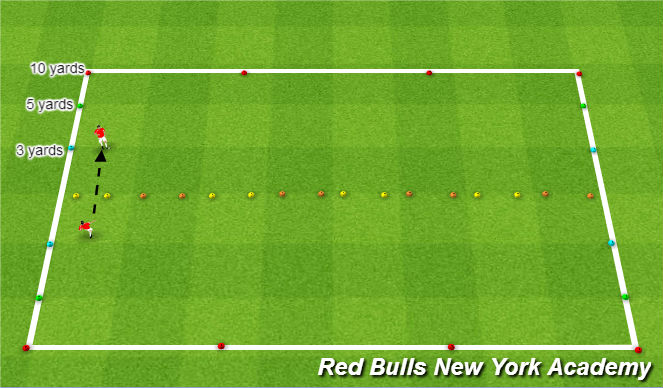 Football/Soccer Session Plan Drill (Colour): Unopposed/SemiOpposed