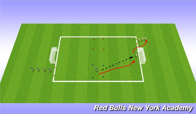 Football/Soccer Session Plan Drill (Colour): FullyOpposed