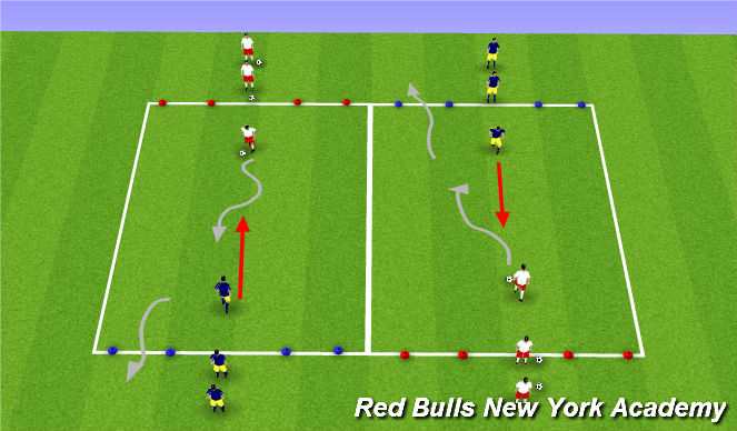 Football/Soccer Session Plan Drill (Colour): Main Theme (1v1 Attacking)