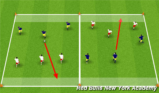 Football/Soccer Session Plan Drill (Colour): Dribbling, Conditioned Game.
