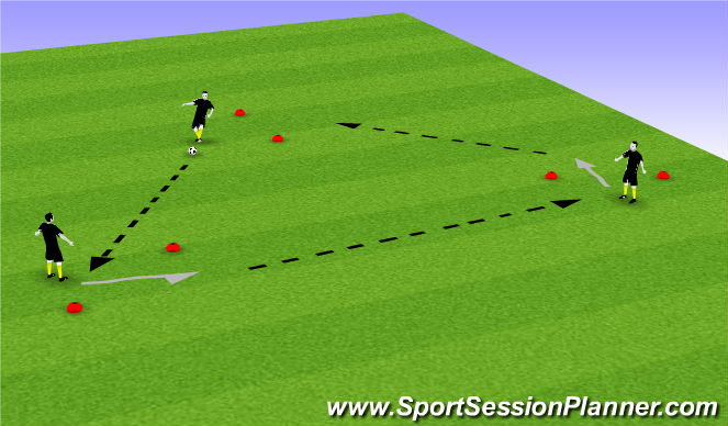 Football/Soccer Session Plan Drill (Colour): Passing: front foot