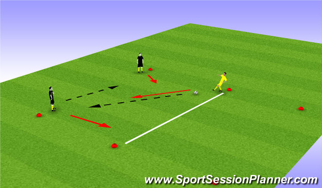 Football/Soccer Session Plan Drill (Colour): 2v1: clear the zone