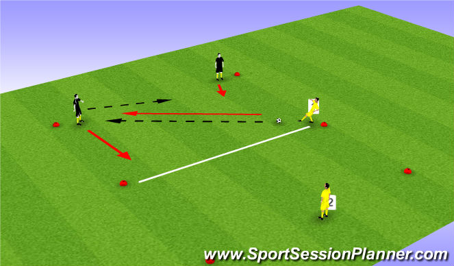Football/Soccer Session Plan Drill (Colour): 2v1v1: Clearing both zones