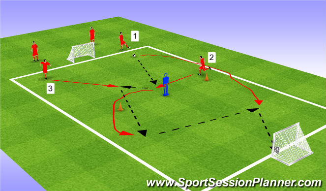 Football/Soccer Session Plan Drill (Colour): Set and shoot