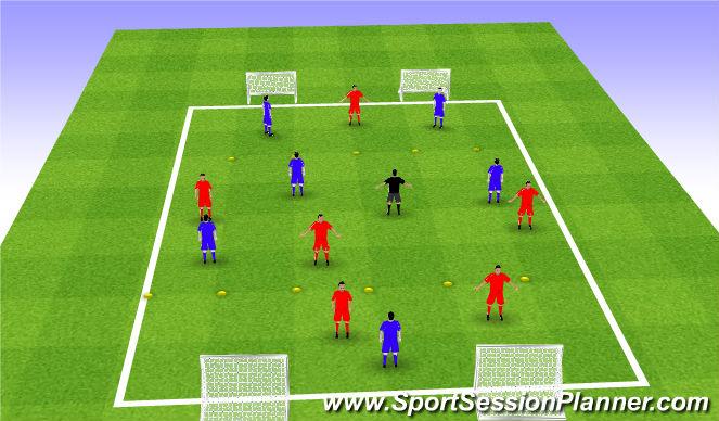 Football/Soccer Session Plan Drill (Colour): 6v6 target man game