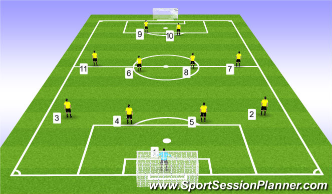 Football/Soccer Session Plan Drill (Colour): 11v11 (4-4-2)