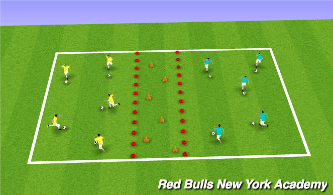 Football/Soccer Session Plan Drill (Colour): Astriod Belt
