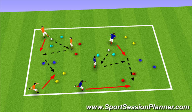 Football/Soccer Session Plan Drill (Colour): Gates - 3 Players 1 Ball