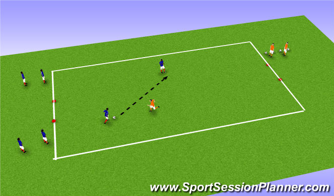 Football/Soccer Session Plan Drill (Colour): 2v1 Attacking Decisions