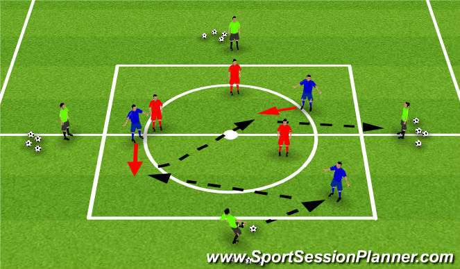 Football/Soccer Session Plan Drill (Colour): Combination with Midfield 3 - MDG - Picture 1