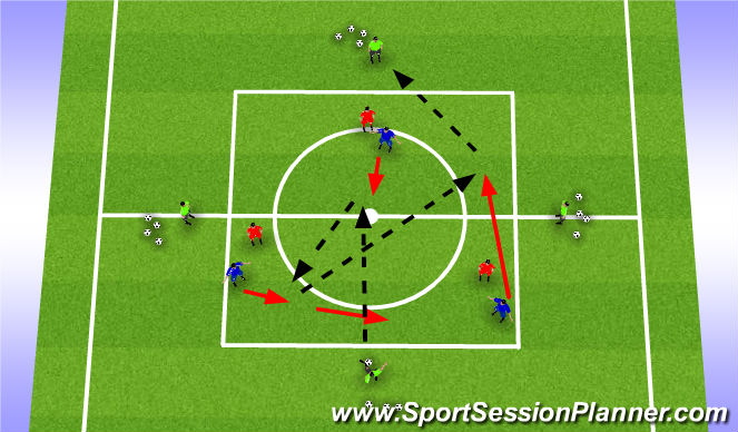 Football/Soccer Session Plan Drill (Colour): Combination with Midfield 3 - MDG - Picture 2