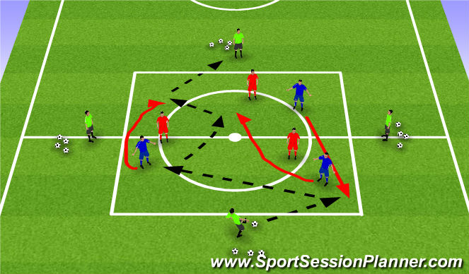 Football/Soccer Session Plan Drill (Colour): Combination with Midfield 3 - MDG - Picture 3