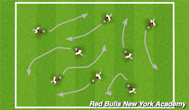 Football/Soccer Session Plan Drill (Colour): Bumper cars