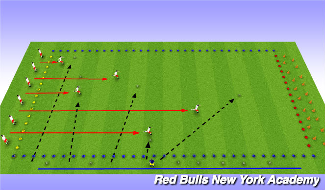 Football/Soccer Session Plan Drill (Colour): Pirates of the Caribbean