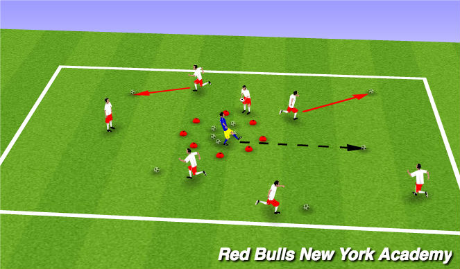 Football/Soccer Session Plan Drill (Colour): Frog Catcher