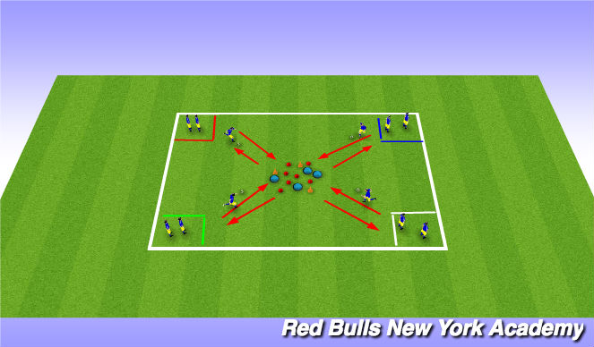 Football/Soccer Session Plan Drill (Colour): Main Theme -Treasure Chest