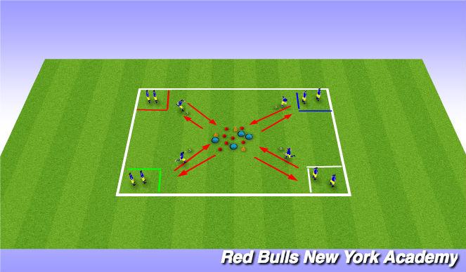 Football/Soccer Session Plan Drill (Colour): Main Theme -Treasure Chest