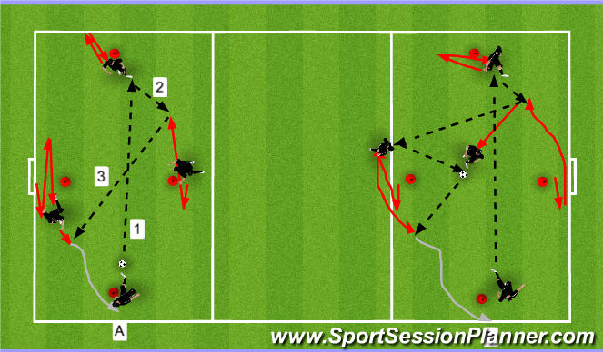 Football/Soccer Session Plan Drill (Colour): Diamond A and B