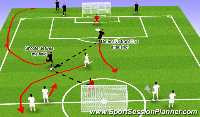 Football/Soccer Session Plan Drill (Colour): 2v1 w/ transition