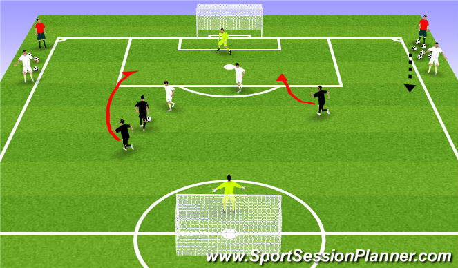 Football/Soccer Session Plan Drill (Colour): 3v2 w/ counter attack (FBs)