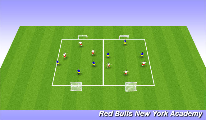Football/Soccer Session Plan Drill (Colour): Free Play/Small Sided Game