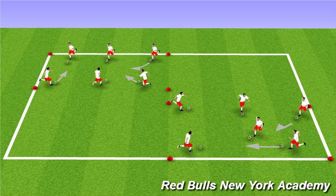 Football/Soccer Session Plan Drill (Colour): Dribbling/Shielding