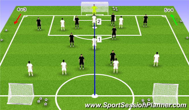Football/Soccer Session Plan Drill (Colour): 5v4/4v3 w/ a divided field