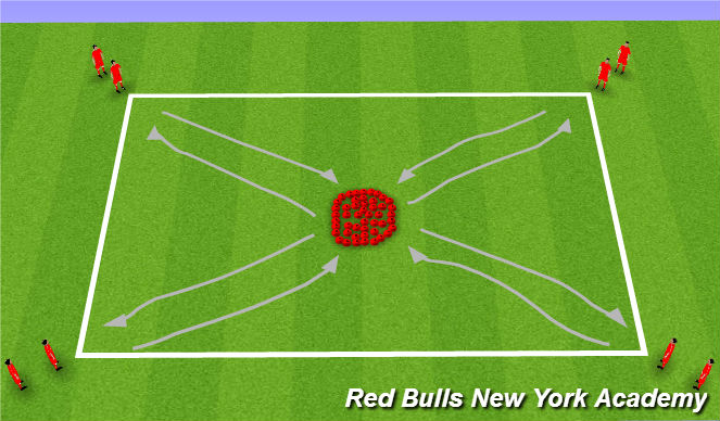 Football/Soccer Session Plan Drill (Colour): clean up the lava