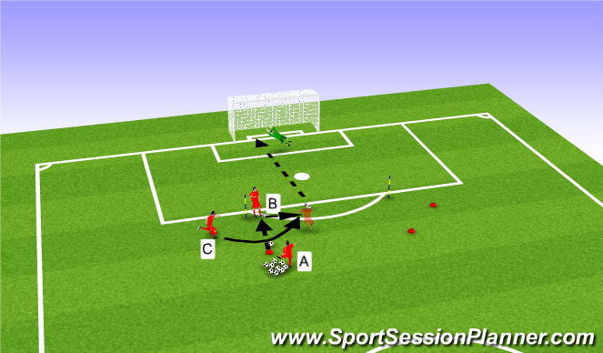Football/Soccer Session Plan Drill (Colour): 1-3 Finishing