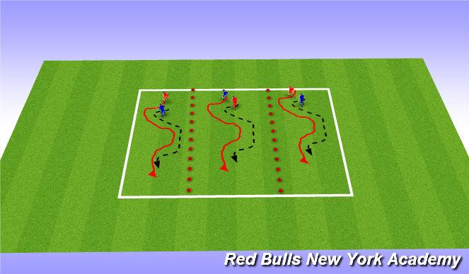 Football/Soccer Session Plan Drill (Colour): Jockey