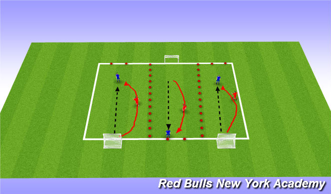 Football/Soccer Session Plan Drill (Colour): Angle of approach fully oppposed