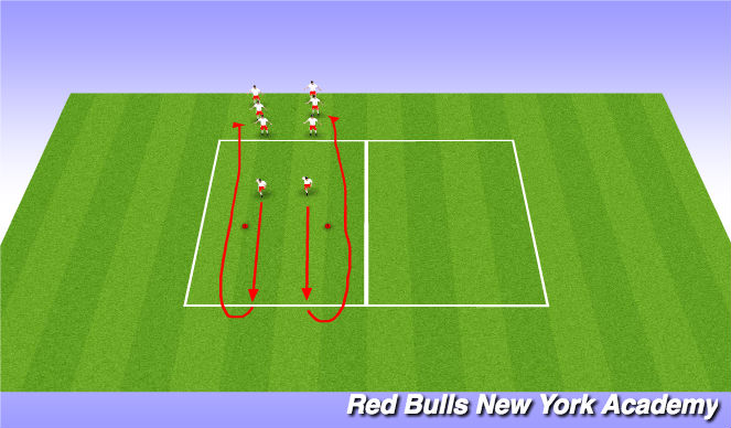 Football/Soccer Session Plan Drill (Colour): SAQ Dynamic Stretching