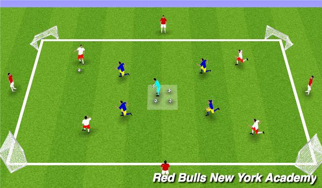 Football/Soccer Session Plan Drill (Colour): 4v4 +4