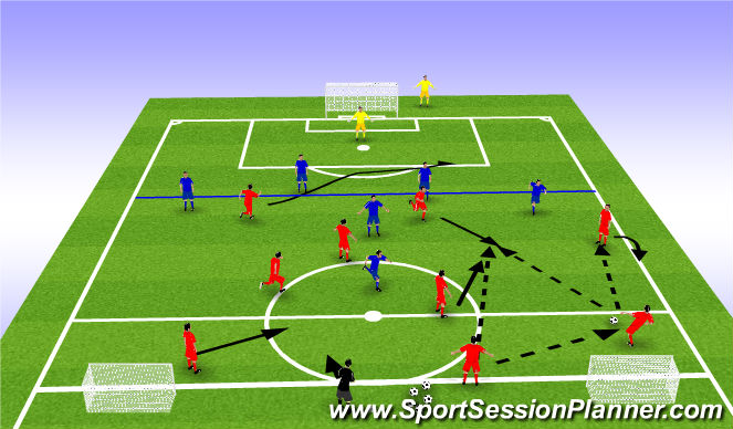 Football/Soccer Session Plan Drill (Colour): 9v7 Functional